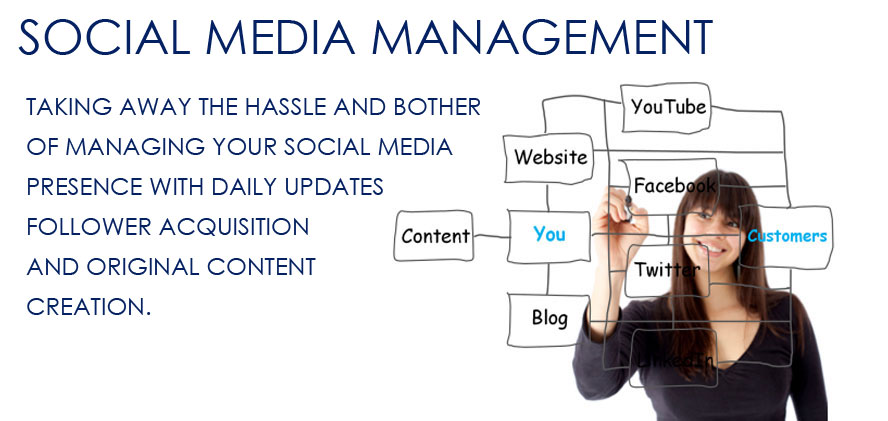 Expert social media management, follower acquisition and content creation